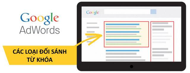 các loại đối sánh google adwords
