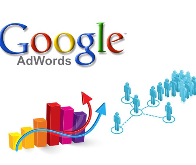 định nghĩa chuyển đổi trong google adwords