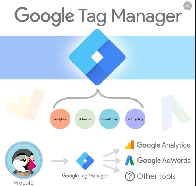 hướng dẫn cài đặt chuyển đổi thông qua google tag manager