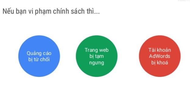 cách chạy google adwords với từ khóa cấm