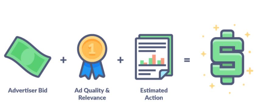 cách tính giá thầu quảng cáo trên facebook ads
